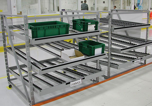 LINEFlow™ Dual Racks
